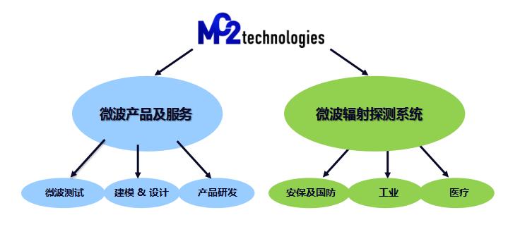 MC2 2.png